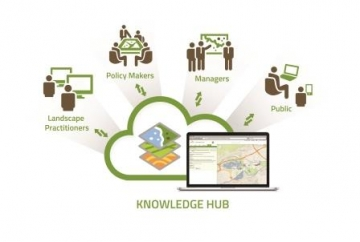 What Can The Knowledge Hub Do For You?